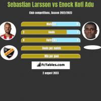 Sebastian Larsson vs Enock Kofi Adu h2h player stats