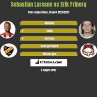 Sebastian Larsson vs Erik Friberg h2h player stats