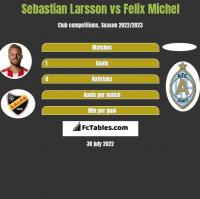 Sebastian Larsson vs Felix Michel h2h player stats