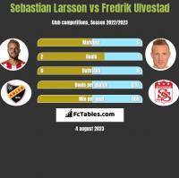 Sebastian Larsson vs Fredrik Ulvestad h2h player stats