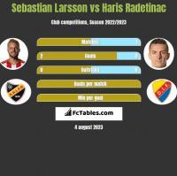 Sebastian Larsson vs Haris Radetinac h2h player stats