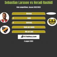 Sebastian Larsson vs Heradi Rashidi h2h player stats