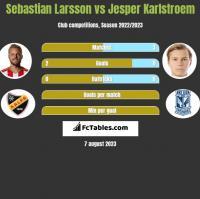 Sebastian Larsson vs Jesper Karlstroem h2h player stats