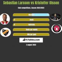 Sebastian Larsson vs Kristoffer Olsson h2h player stats