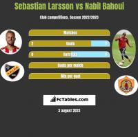 Sebastian Larsson vs Nabil Bahoui h2h player stats