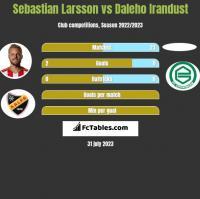 Sebastian Larsson vs Daleho Irandust h2h player stats