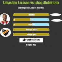 Sebastian Larsson vs Ishaq Abdulrazak h2h player stats