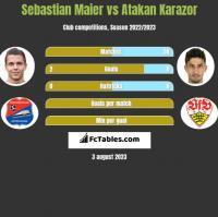 Sebastian Maier vs Atakan Karazor h2h player stats