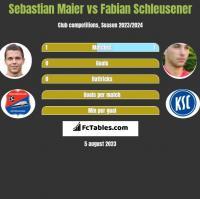 Sebastian Maier vs Fabian Schleusener h2h player stats