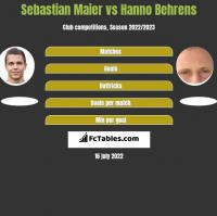 Sebastian Maier vs Hanno Behrens h2h player stats