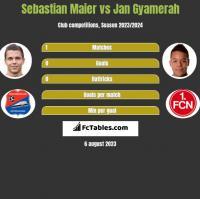 Sebastian Maier vs Jan Gyamerah h2h player stats