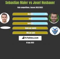 Sebastian Maier vs Josef Husbauer h2h player stats