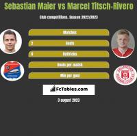 Sebastian Maier vs Marcel Titsch-Rivero h2h player stats