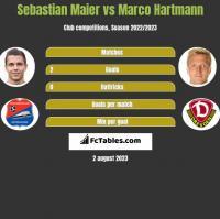 Sebastian Maier vs Marco Hartmann h2h player stats