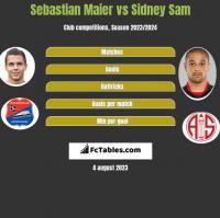 Sebastian Maier vs Sidney Sam h2h player stats