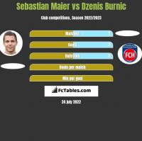Sebastian Maier vs Dzenis Burnic h2h player stats
