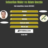 Sebastian Maier vs Adam Gnezda h2h player stats