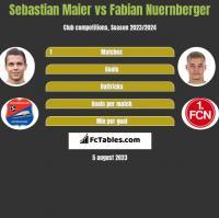 Sebastian Maier vs Fabian Nuernberger h2h player stats