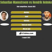 Sebastian Mannstroem vs Hendrik Helmke h2h player stats