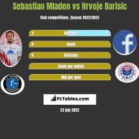 Sebastian Mladen vs Hrvoje Barisic h2h player stats