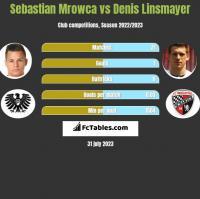 Sebastian Mrowca vs Denis Linsmayer h2h player stats