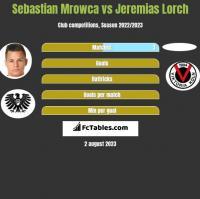 Sebastian Mrowca vs Jeremias Lorch h2h player stats