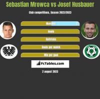 Sebastian Mrowca vs Josef Husbauer h2h player stats