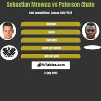 Sebastian Mrowca vs Paterson Chato h2h player stats