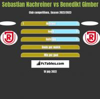 Sebastian Nachreiner vs Benedikt Gimber h2h player stats
