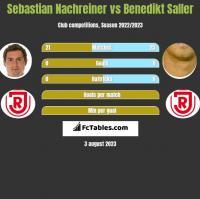 Sebastian Nachreiner vs Benedikt Saller h2h player stats