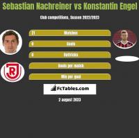 Sebastian Nachreiner vs Konstantin Engel h2h player stats