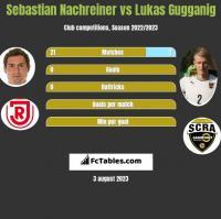 Sebastian Nachreiner vs Lukas Gugganig h2h player stats