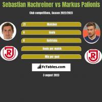 Sebastian Nachreiner vs Markus Palionis h2h player stats