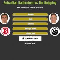 Sebastian Nachreiner vs Tim Knipping h2h player stats