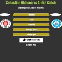 Sebastian Ohlsson vs Andre Calisir h2h player stats