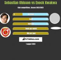 Sebastian Ohlsson vs Enock Kwakwa h2h player stats