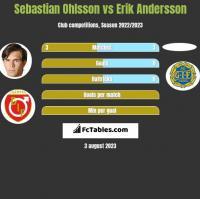 Sebastian Ohlsson vs Erik Andersson h2h player stats