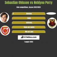 Sebastian Ohlsson vs Nebiyou Perry h2h player stats