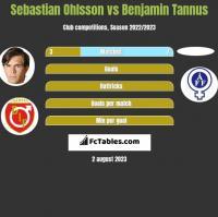 Sebastian Ohlsson vs Benjamin Tannus h2h player stats