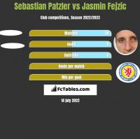 Sebastian Patzler vs Jasmin Fejzic h2h player stats