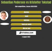 Sebastian Pedersen vs Kristoffer Tokstad h2h player stats