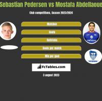Sebastian Pedersen vs Mostafa Abdellaoue h2h player stats
