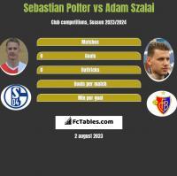 Sebastian Polter vs Adam Szalai h2h player stats