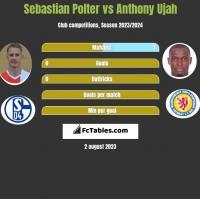 Sebastian Polter vs Anthony Ujah h2h player stats