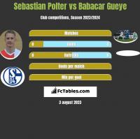 Sebastian Polter vs Babacar Gueye h2h player stats