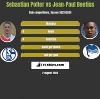 Sebastian Polter vs Jean-Paul Boetius h2h player stats