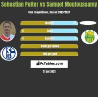 Sebastian Polter vs Samuel Moutoussamy h2h player stats