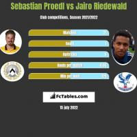 Sebastian Proedl vs Jairo Riedewald h2h player stats