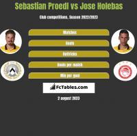 Sebastian Proedl vs Jose Holebas h2h player stats