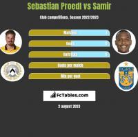 Sebastian Proedl vs Samir h2h player stats